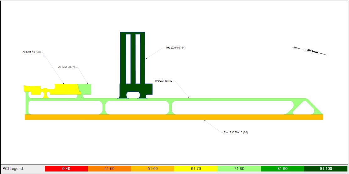 Figure 1 – Zelienople Municipal Airport Pavement Condition Index (PCI) Map